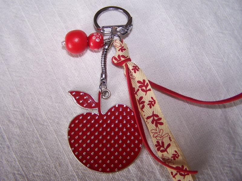 Porte clefs en m tal et p te fimo blog fimo les for Tendance decoration porte