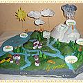 Gâteau cycle de l'eau