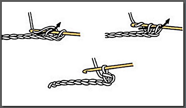 La maille coul e mc tout sur le crochet et les amigurumis - Maille coulee au crochet ...