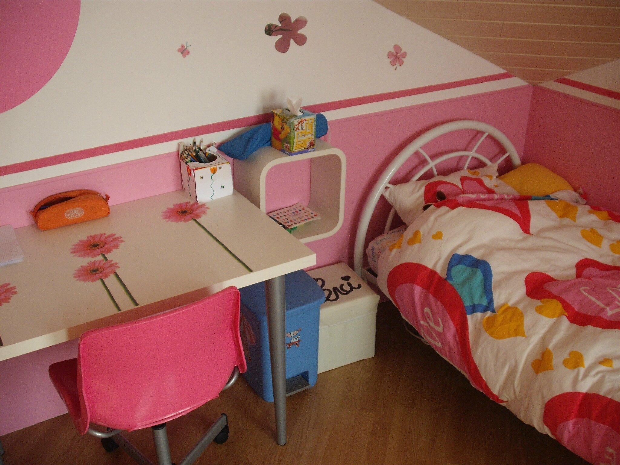 Excellent chambre fille london dco paris dans une chambre - Decoration chambre paris ...