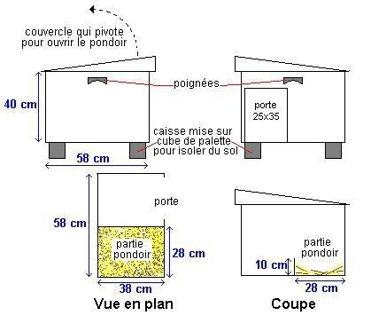 Tracteur poules bis repetitas patati patatra for Plan pour construire un poulailler avec des palettes