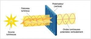a4312_polarisation_fr_p-300x130
