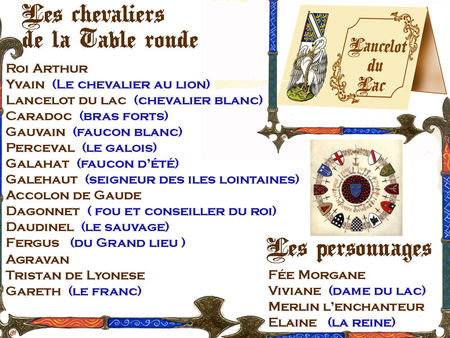 LISTE_TABLE_RONDE