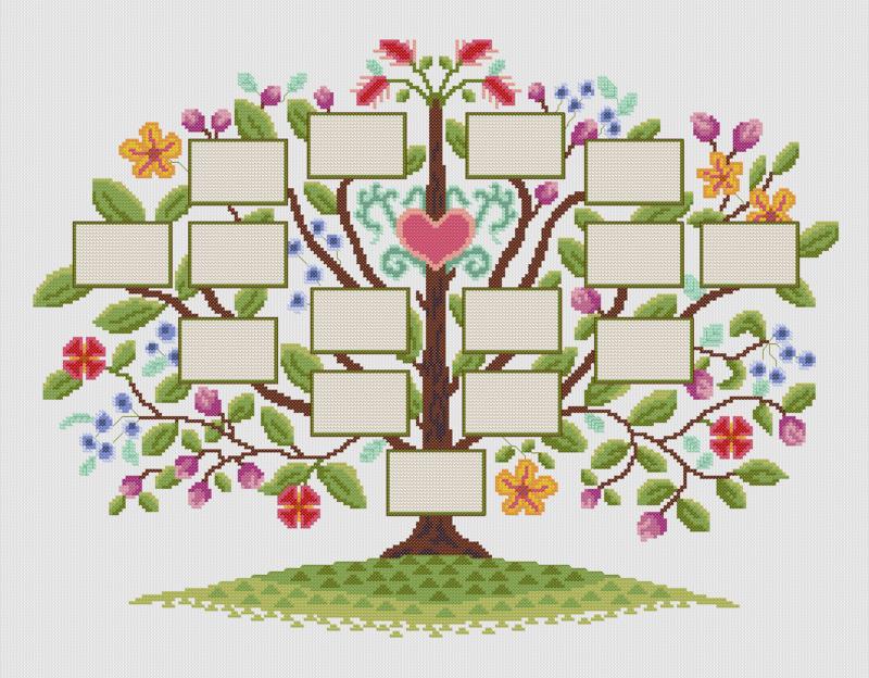 Paula broderie-arbre-genealogique