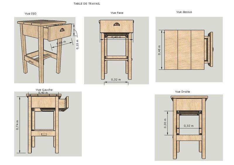 table atelier 032016