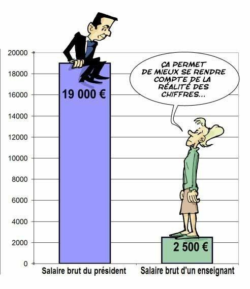 Salaire 3 Le Quotidien D Un Directeur D Ecole