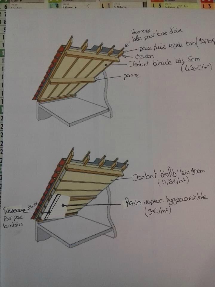 isolation d tails sd thliberty une tinyhouse en autonomie. Black Bedroom Furniture Sets. Home Design Ideas