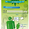La consommation et la production de cannabis en france: infographie - arte.tv