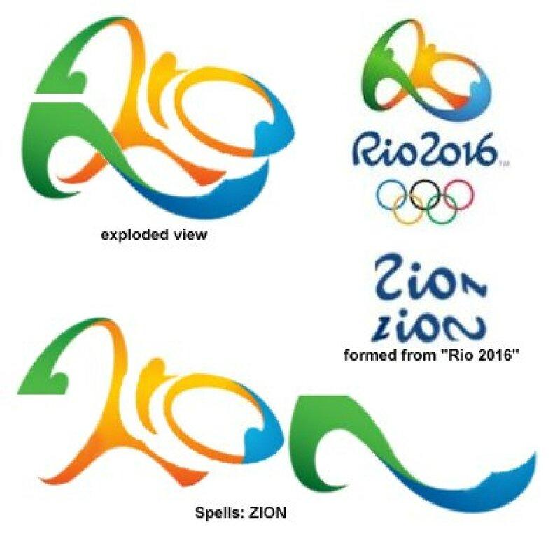 rio2016OlympicsLogoExploded