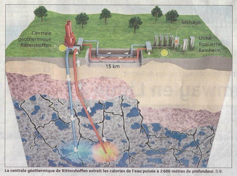 DNA du 1 6 2016 1ere géothermie profonde en Alsace - copie