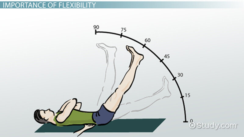 gemma fisher flexibility 1