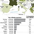 islam en europe