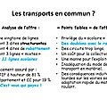 Transports en Pays d'Ourcq (cabinet ITER phase 2)_Page_12