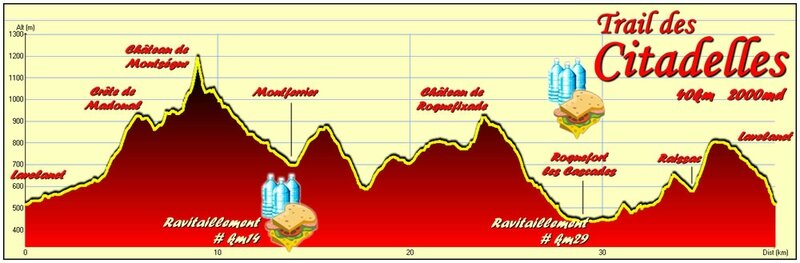 2011_40km_profil_g