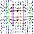 L'électromagnétisme peut-il améliorer la santé ?