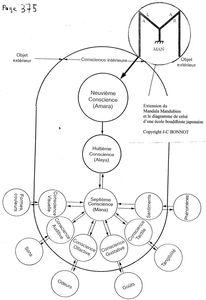 diagramme-mandala 002