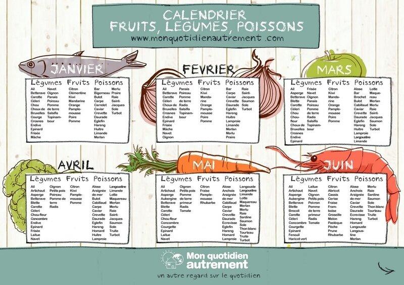calendrier-premier-semestre-fruits-legumes-et-poissons-de-saison-large