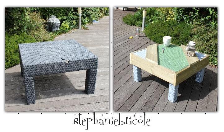 table avant/après
