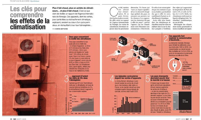 climatisation pollution rechauffement climatique-Science___Vie_-_Ao_t_2018