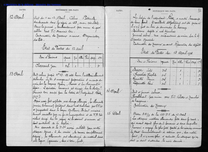 1918 CLAVAUD J 12avril1904 archives_SHDGR__GR_26_N_705__008__0049__T