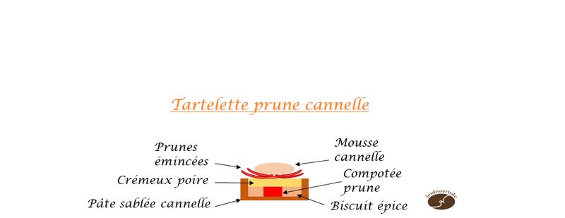 Tartelette prune cannelle croquis