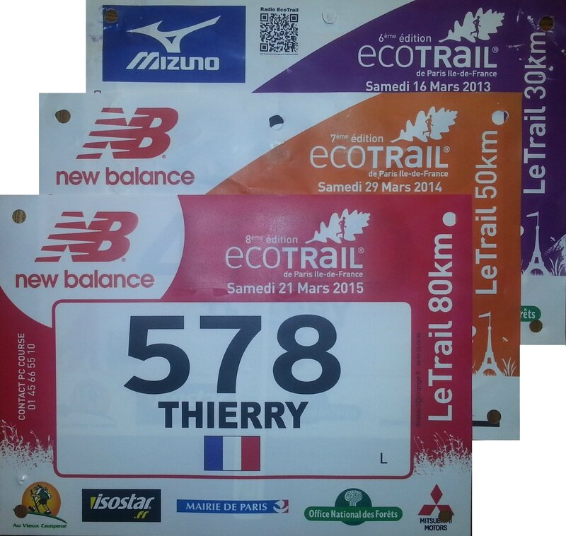 EcoTrail 2013_2014_2015