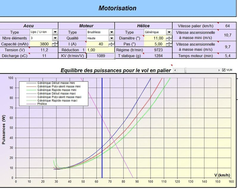 Calcul motorisation