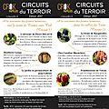 Cet été découvrez les circuits du terroir de crok'papilles !
