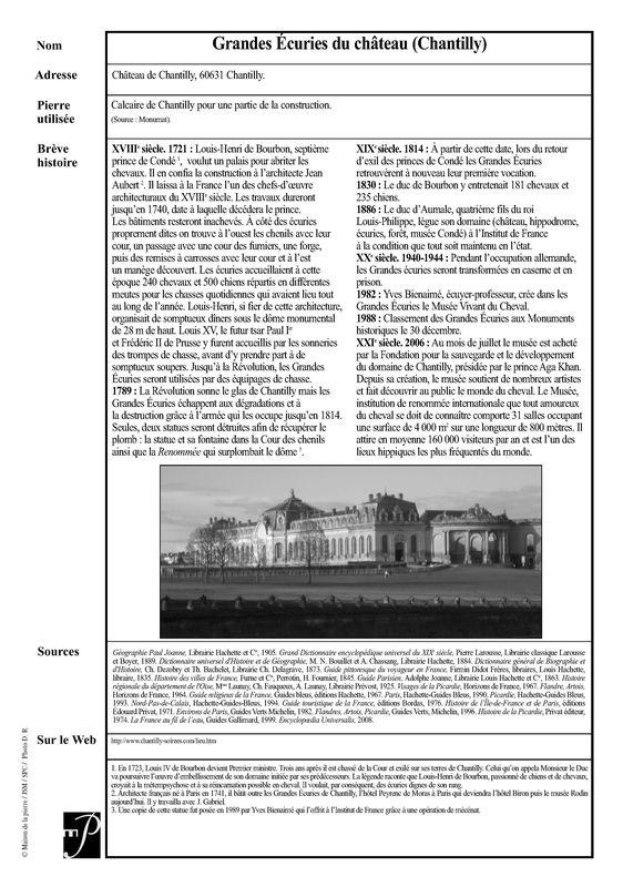 Département de l'Oise Monuments civils_Page_10