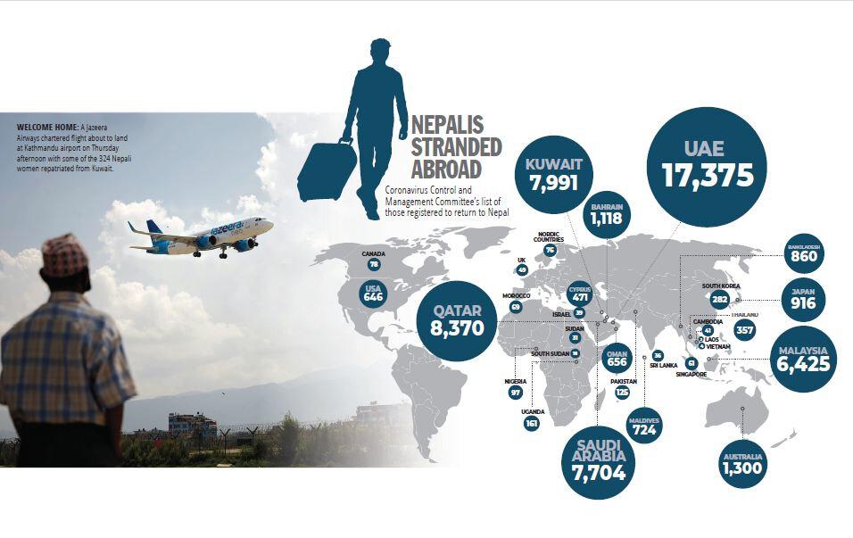 Les Népalais commencent à rentrer chez eux.