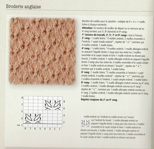 point de broderie anglaise-blog