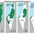 Palestine: droits à la carte état civil - contrôle, domination, séparation