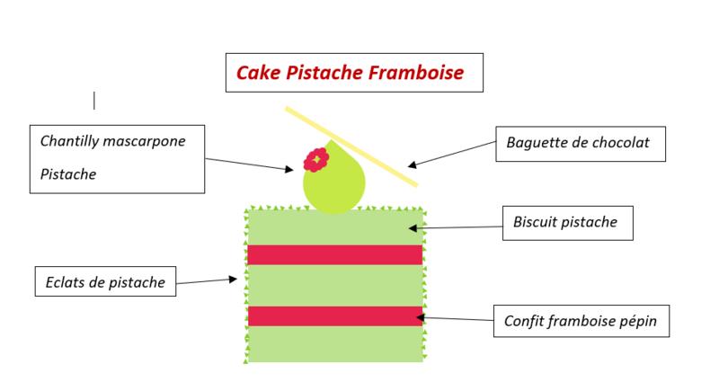 coupe cake pistache framboise