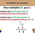 Activité tbi-tni-vpi - calculs - multiplier en colonne par 1 nombre à 1 chiffre