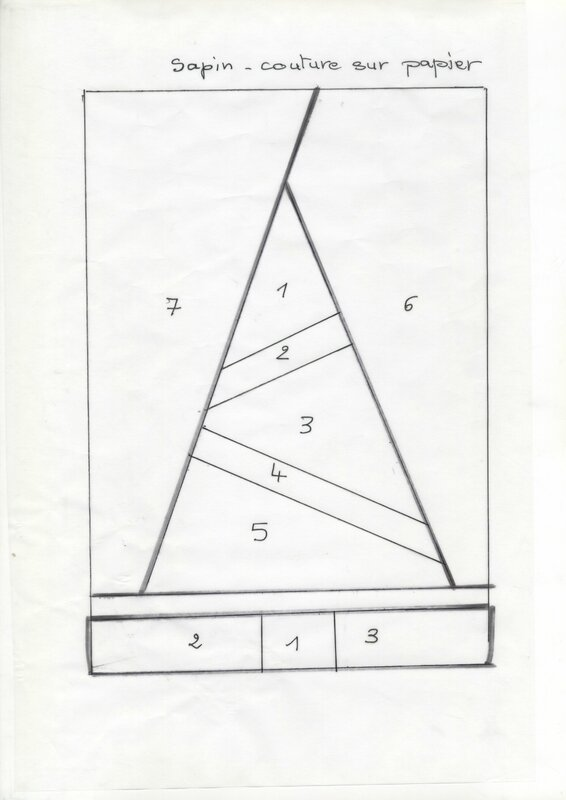 Sapin couture sur papier
