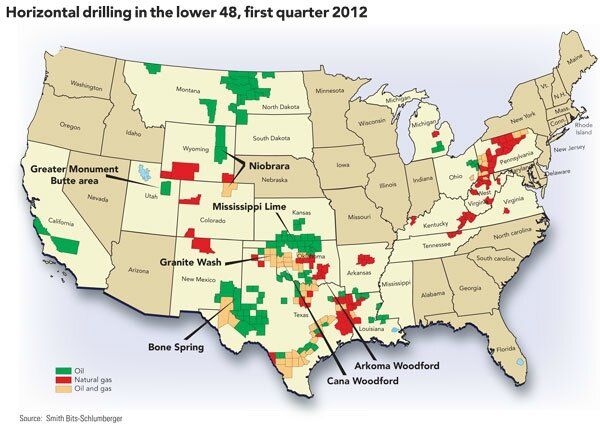 oil and gas revolution, horizontal drilling
