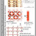 120 analyse des flux des réseaux de métaux