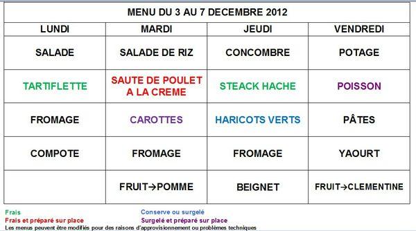Menu cantine du 3 au 7 decembre2012