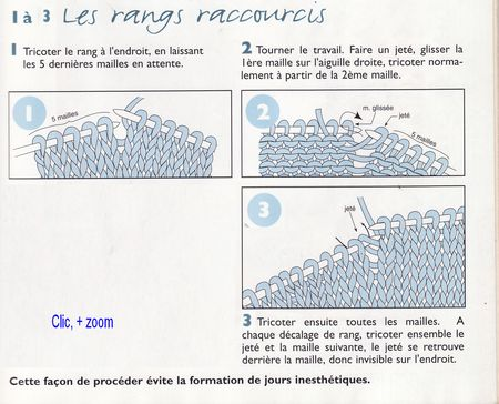 rangs_raccourcis