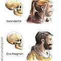 Neandertal Cro magnon