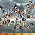 explanation_picture_cloud_atlas_characters