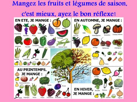 ayez le reflexe fruits et légumes de saison