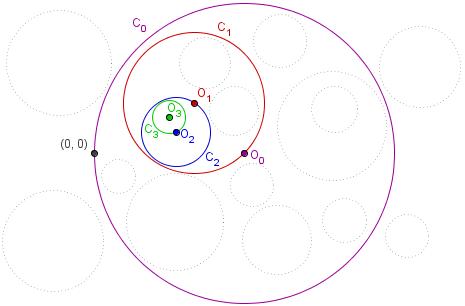pf_plan_cercles