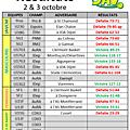 Résultats des 2 & 3 octobre