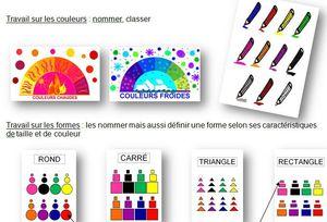 cartes outils affichage