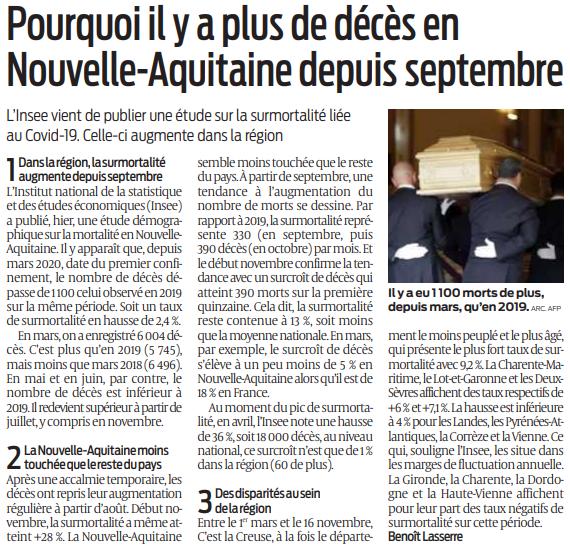 2020 12 05 SO POurquoi il y a plus de décès en Nouvelle-Aquitaine depuis septembre