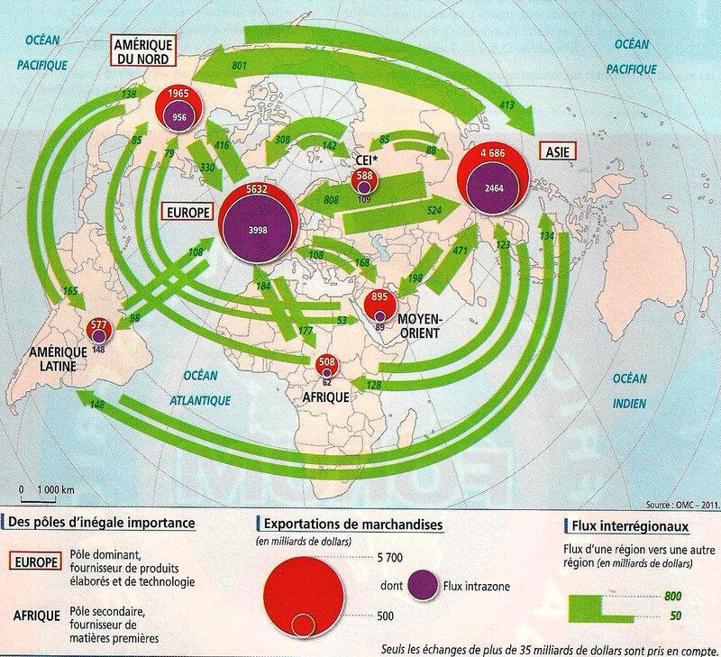 carte flux commerciaux - domination Triade 3