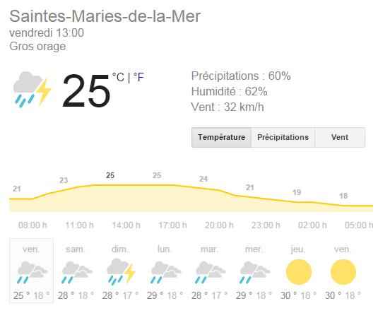 JOUR 5: Marseille