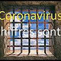 - coronavirus: les chiffres donnés par les médias sont faux