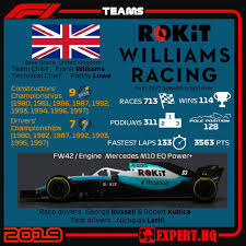 AUSTRLIA ROKIT WILLIAMS GRAND PRIX